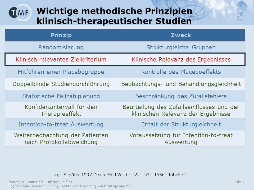 Vortrag 4: Planung der klinischen Prüfung Tagesseminar: Klinische Prüfung und klinische Bewertung von Medizinprodukten Folie 38 Ablauf eines Antrags an das BfArM nach: Lehmann et al.
