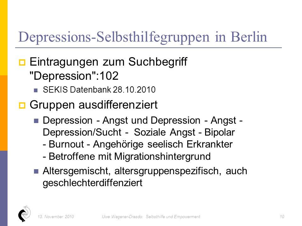  Eintragungen zum Suchbegriff Depression :102 SEKIS Datenbank 28.10.2010  Gruppen ausdifferenziert Depression - Angst und Depression - Angst - Depression/Sucht - Soziale Angst - Bipolar - Burnout - Angehörige seelisch Erkrankter - Betroffene mit Migrationshintergrund Altersgemischt, altersgruppenspezifisch, auch geschlechterdiffenziert Depressions-Selbsthilfegruppen in Berlin 13.