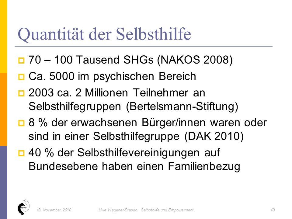  70 – 100 Tausend SHGs (NAKOS 2008)  Ca. 5000 im psychischen Bereich  2003 ca.