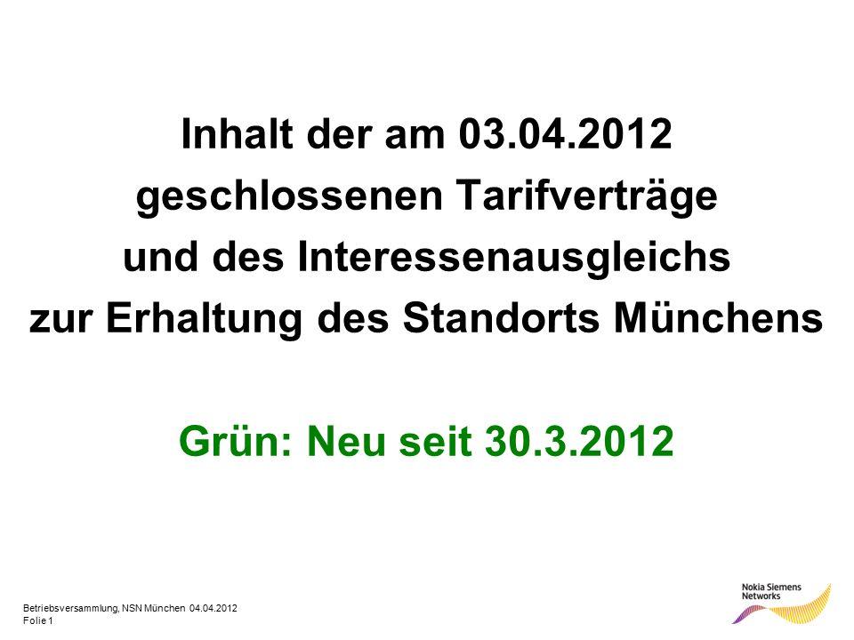Folie 1 Betriebsversammlung, NSN München 04.04.2012 Inhalt der am 03.04.2012 geschlossenen Tarifverträge und des Interessenausgleichs zur Erhaltung de