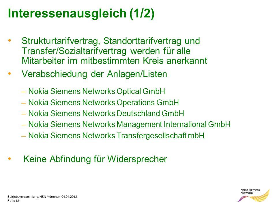 Folie 12 Betriebsversammlung, NSN München 04.04.2012 Interessenausgleich (1/2) Strukturtarifvertrag, Standorttarifvertrag und Transfer/Sozialtarifvert