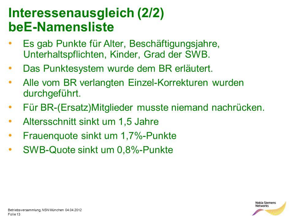 Folie 13 Betriebsversammlung, NSN München 04.04.2012 Interessenausgleich (2/2) beE-Namensliste Es gab Punkte für Alter, Beschäftigungsjahre, Unterhalt
