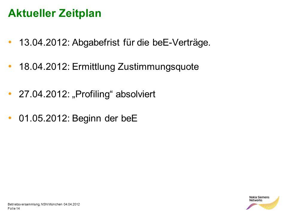 Folie 14 Betriebsversammlung, NSN München 04.04.2012 Aktueller Zeitplan 13.04.2012: Abgabefrist für die beE-Verträge. 18.04.2012: Ermittlung Zustimmun