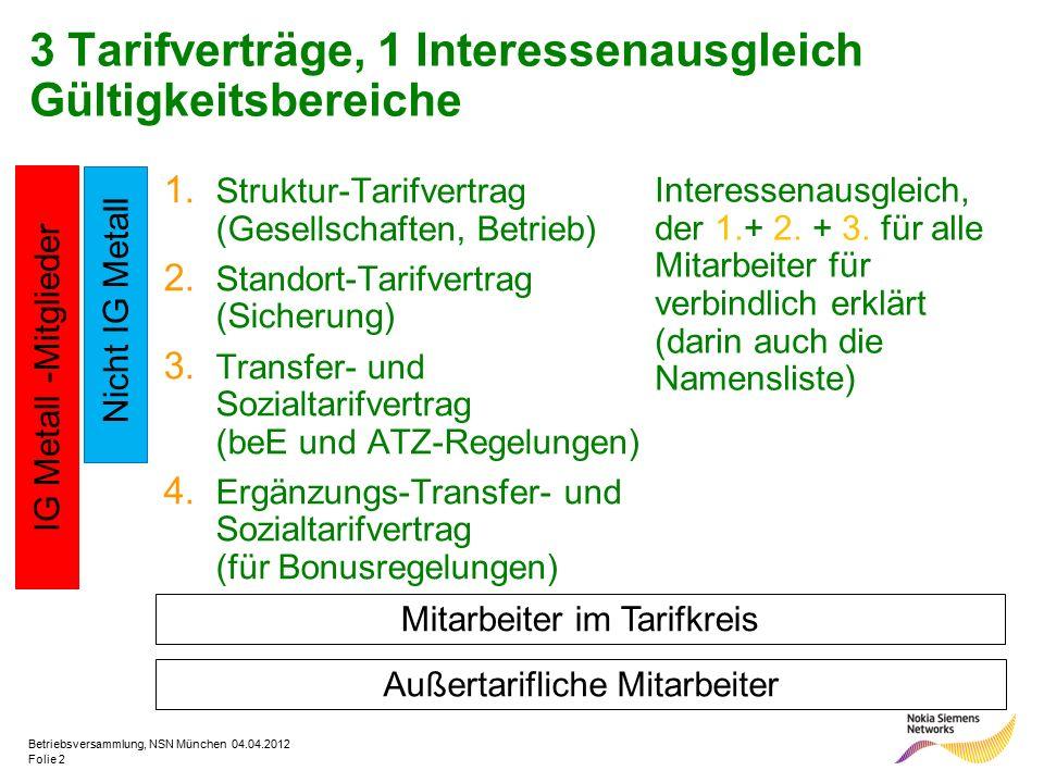 Folie 13 Betriebsversammlung, NSN München 04.04.2012 Interessenausgleich (2/2) beE-Namensliste Es gab Punkte für Alter, Beschäftigungsjahre, Unterhaltspflichten, Kinder, Grad der SWB.