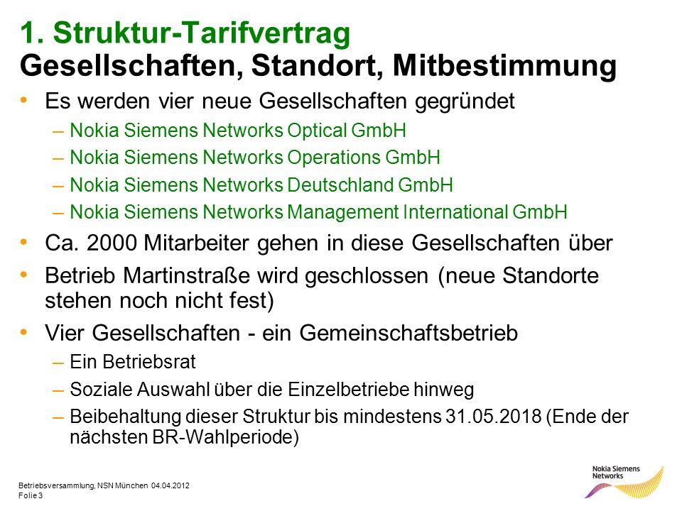 Folie 3 Betriebsversammlung, NSN München 04.04.2012 1. Struktur-Tarifvertrag Gesellschaften, Standort, Mitbestimmung Es werden vier neue Gesellschafte