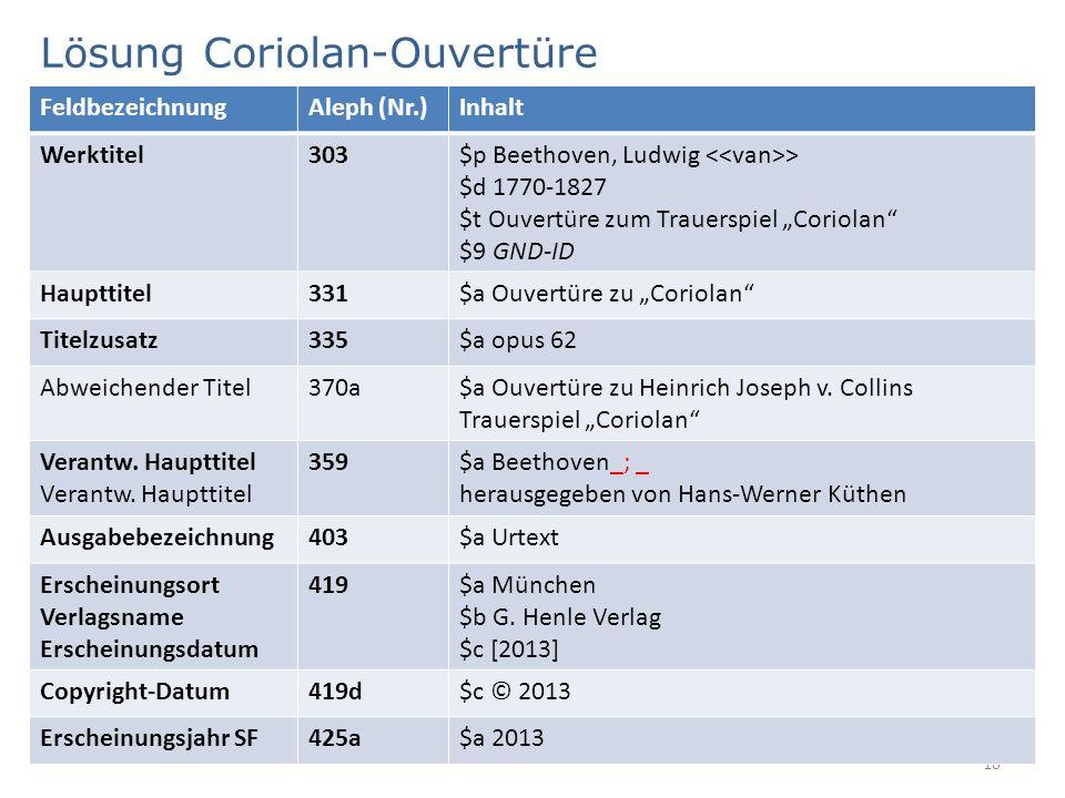 """Lösung Coriolan-Ouvertüre 10 FeldbezeichnungAleph (Nr.)Inhalt Werktitel303$p Beethoven, Ludwig > $d 1770-1827 $t Ouvertüre zum Trauerspiel """"Coriolan"""""""