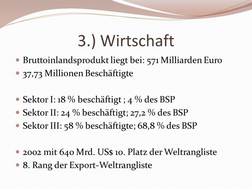 3.) Wirtschaft Bruttoinlandsprodukt liegt bei: 571 Milliarden Euro 37,73 Millionen Beschäftigte Sektor I: 18 % beschäftigt ; 4 % des BSP Sektor II: 24