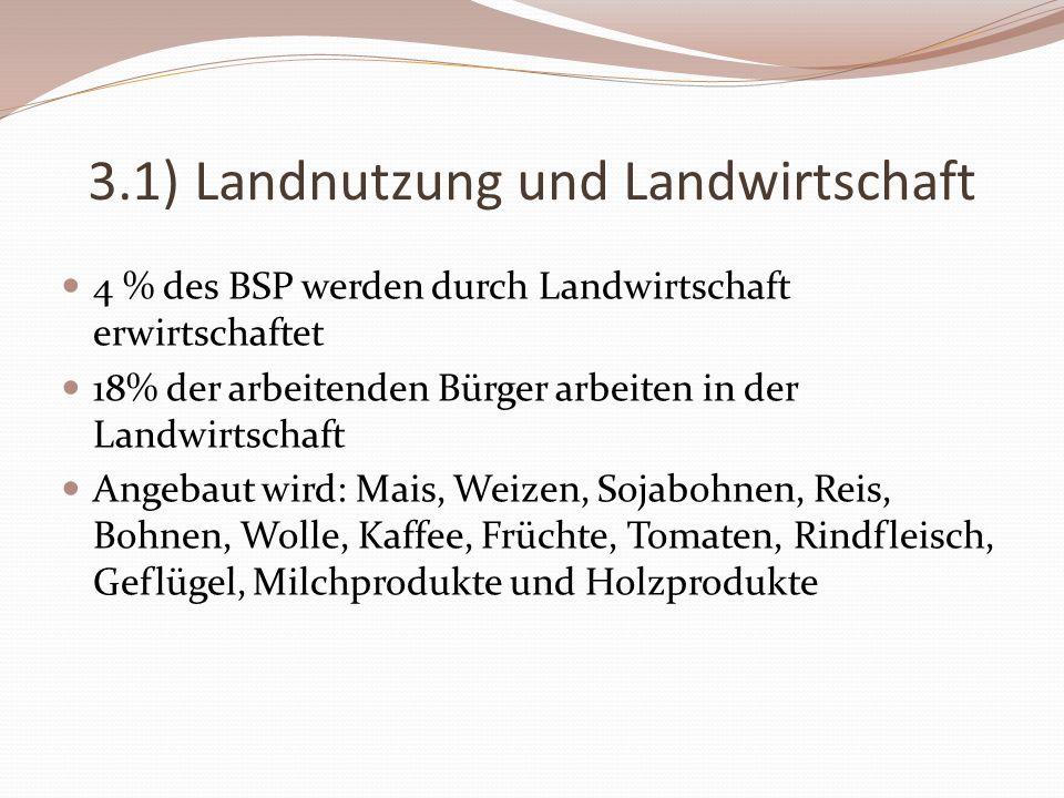 3.1) Landnutzung und Landwirtschaft 4 % des BSP werden durch Landwirtschaft erwirtschaftet 18% der arbeitenden Bürger arbeiten in der Landwirtschaft A
