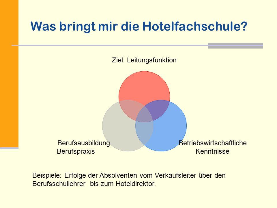 Schwerpunkte Hotelfachschule Hotel- und Gast- stättengewerbe Fremdenverkehrs- wirtschaft