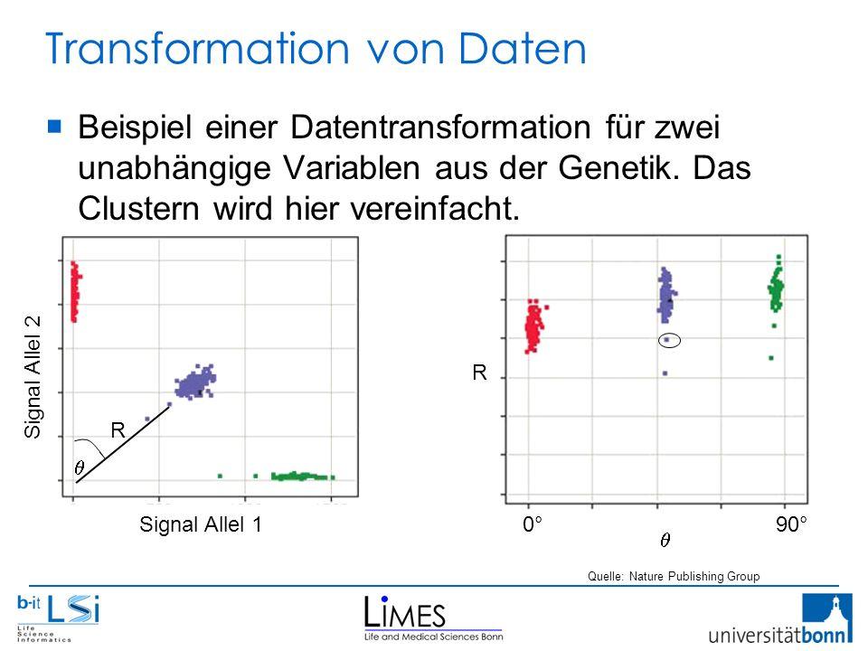 Transformation von Daten  Beispiel einer Datentransformation für zwei unabhängige Variablen aus der Genetik. Das Clustern wird hier vereinfacht. Sign