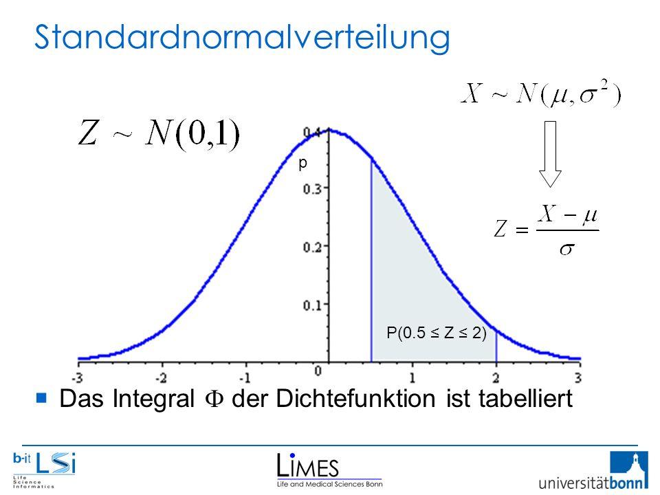  Das Integral  der Dichtefunktion ist tabelliert Standardnormalverteilung p P(0.5 ≤ Z ≤ 2)