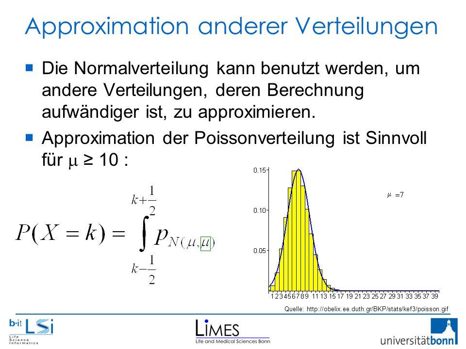 Approximation anderer Verteilungen  Die Normalverteilung kann benutzt werden, um andere Verteilungen, deren Berechnung aufwändiger ist, zu approximie