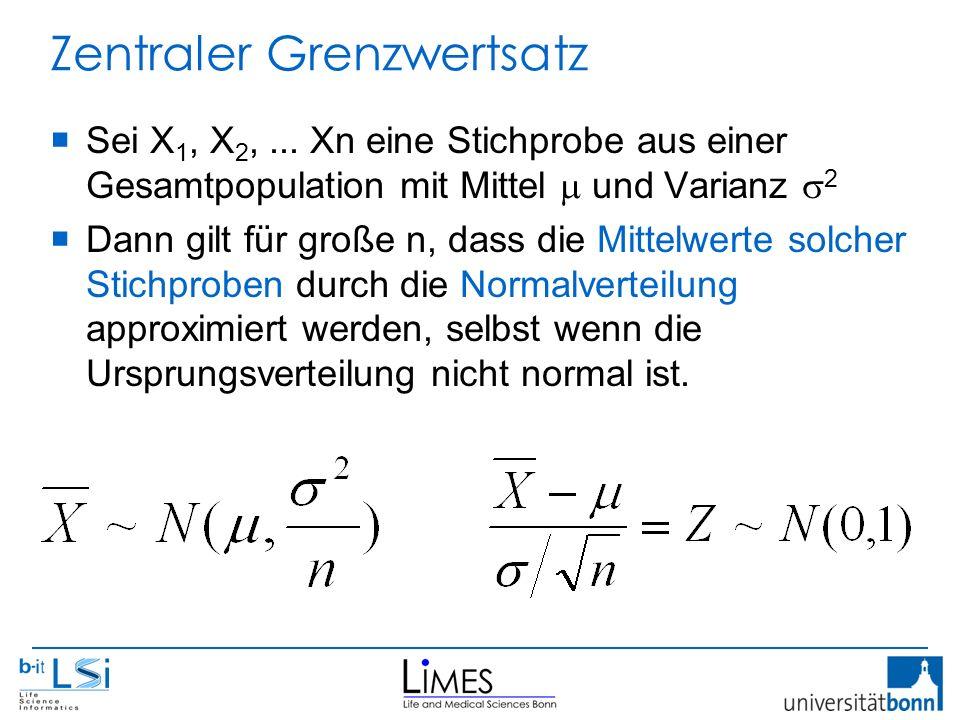 Zentraler Grenzwertsatz  Sei X 1, X 2,... Xn eine Stichprobe aus einer Gesamtpopulation mit Mittel  und Varianz  2  Dann gilt für große n, dass di