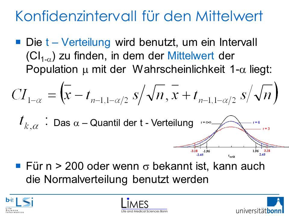 Konfidenzintervall für den Mittelwert  Die t – Verteilung wird benutzt, um ein Intervall (CI 1-  ) zu finden, in dem der Mittelwert der Population  mit der Wahrscheinlichkeit 1-  liegt:  Für n > 200 oder wenn  bekannt ist, kann auch die Normalverteilung benutzt werden Das  – Quantil der t - Verteilung