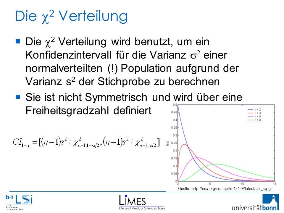 Die  2 Verteilung  Die  2 Verteilung wird benutzt, um ein Konfidenzintervall für die Varianz   einer normalverteilten (!) Population aufgrund der Varianz s 2 der Stichprobe zu berechnen  Sie ist nicht Symmetrisch und wird über eine Freiheitsgradzahl definiert Quelle: http://cnx.org/content/m13129/latest/chi_sq.gif
