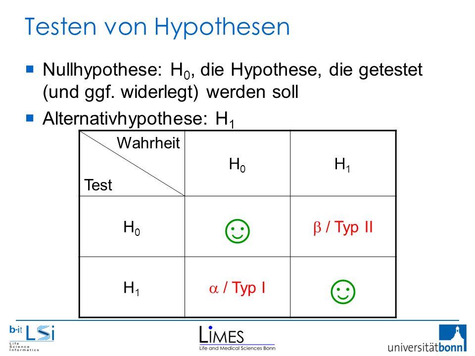 Testen von Hypothesen  Nullhypothese: H 0, die Hypothese, die getestet (und ggf. widerlegt) werden soll  Alternativhypothese: H 1 Wahrheit Test H0H0