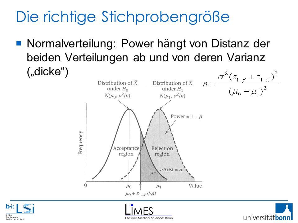 """Die richtige Stichprobengröße  Normalverteilung: Power hängt von Distanz der beiden Verteilungen ab und von deren Varianz (""""dicke )"""