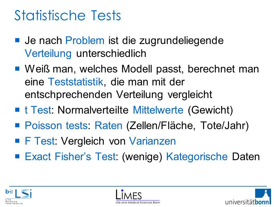 Statistische Tests  Je nach Problem ist die zugrundeliegende Verteilung unterschiedlich  Weiß man, welches Modell passt, berechnet man eine Teststatistik, die man mit der entschprechenden Verteilung vergleicht  t Test: Normalverteilte Mittelwerte (Gewicht)  Poisson tests: Raten (Zellen/Fläche, Tote/Jahr)  F Test: Vergleich von Varianzen  Exact Fisher's Test: (wenige) Kategorische Daten