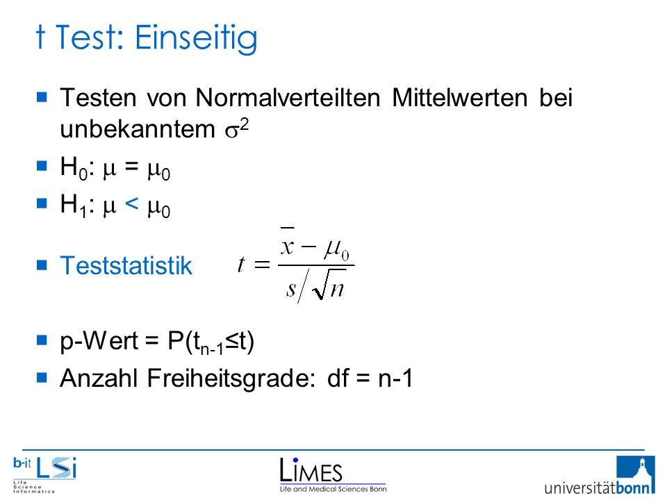 t Test: Einseitig  Testen von Normalverteilten Mittelwerten bei unbekanntem  2  H 0 :  =  0  H 1 :  <  0  Teststatistik  p-Wert = P(t n-1 ≤t)  Anzahl Freiheitsgrade: df = n-1