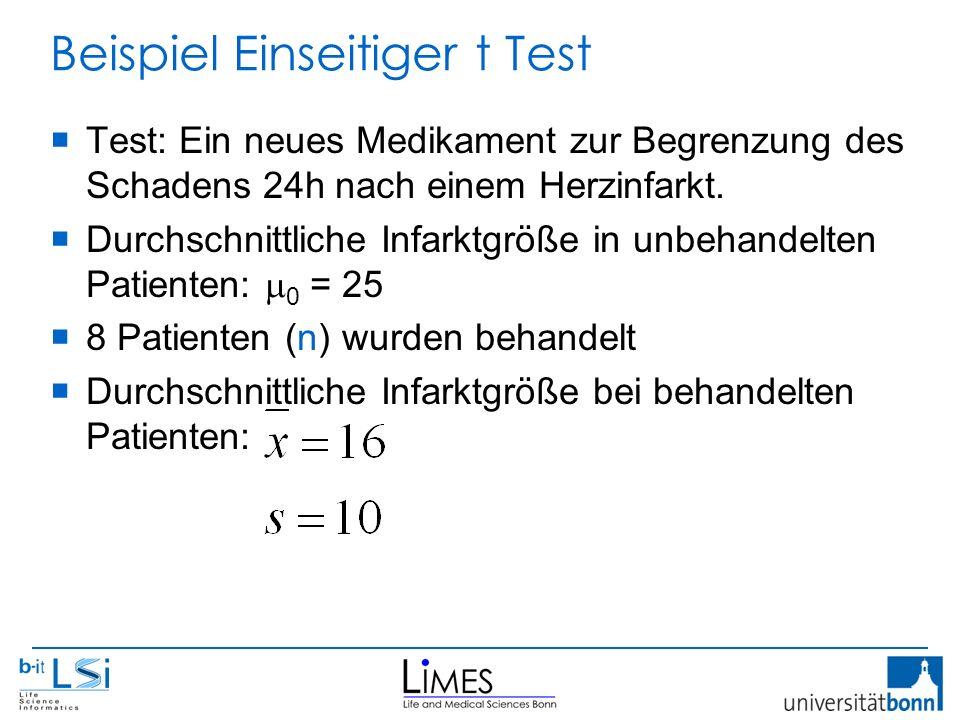 Beispiel Einseitiger t Test  Test: Ein neues Medikament zur Begrenzung des Schadens 24h nach einem Herzinfarkt.  Durchschnittliche Infarktgröße in u