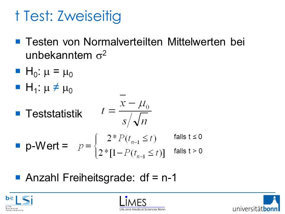 t Test: Zweiseitig  Testen von Normalverteilten Mittelwerten bei unbekanntem  2  H 0 :  =  0  H 1 :  ≠  0  Teststatistik  p-Wert =  Anzahl Freiheitsgrade: df = n-1 falls t ≤ 0 falls t > 0