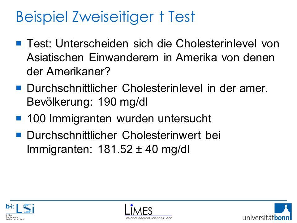 Beispiel Zweiseitiger t Test  Test: Unterscheiden sich die Cholesterinlevel von Asiatischen Einwanderern in Amerika von denen der Amerikaner?  Durch