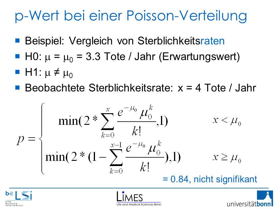 p-Wert bei einer Poisson-Verteilung  Beispiel: Vergleich von Sterblichkeitsraten  H0:  =  0 = 3.3 Tote / Jahr (Erwartungswert)  H1:  ≠  0  Beobachtete Sterblichkeitsrate: x = 4 Tote / Jahr = 0.84, nicht signifikant