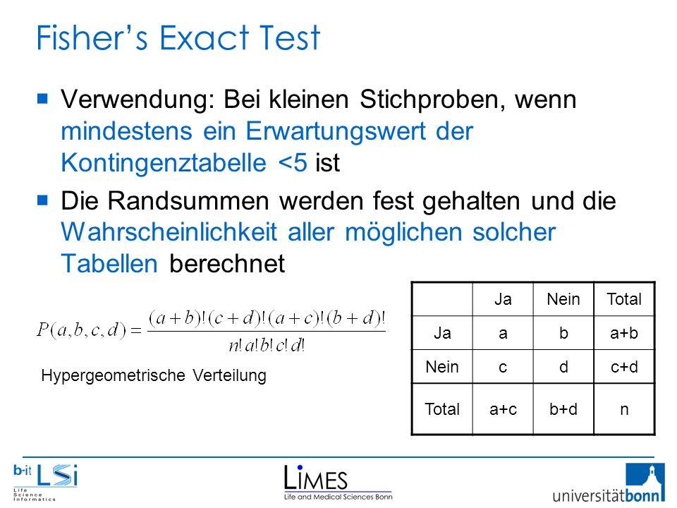 Fisher's Exact Test  Verwendung: Bei kleinen Stichproben, wenn mindestens ein Erwartungswert der Kontingenztabelle <5 ist  Die Randsummen werden fest gehalten und die Wahrscheinlichkeit aller möglichen solcher Tabellen berechnet JaNeinTotal Jaaba+b Neincdc+d Totala+cb+dn Hypergeometrische Verteilung