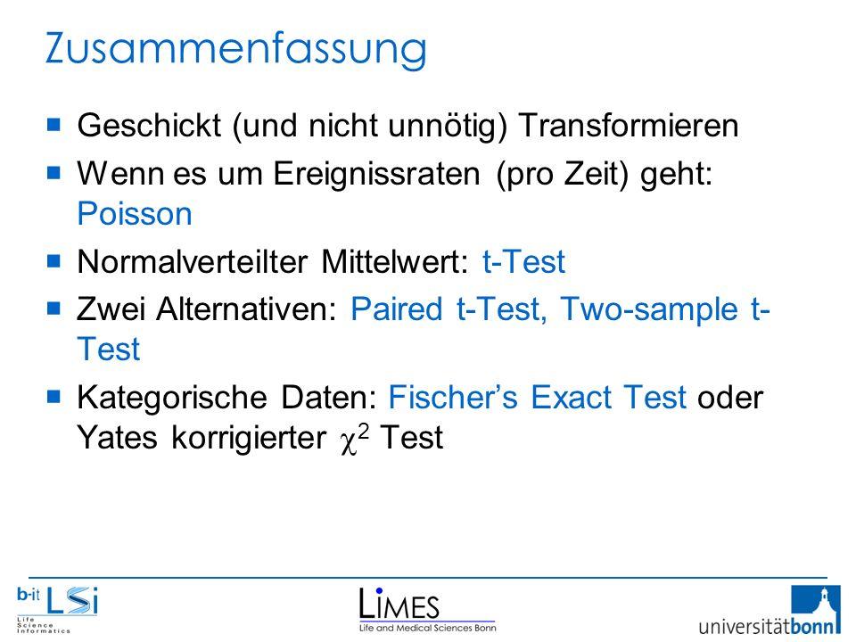 Zusammenfassung  Geschickt (und nicht unnötig) Transformieren  Wenn es um Ereignissraten (pro Zeit) geht: Poisson  Normalverteilter Mittelwert: t-Test  Zwei Alternativen: Paired t-Test, Two-sample t- Test  Kategorische Daten: Fischer's Exact Test oder Yates korrigierter  2 Test