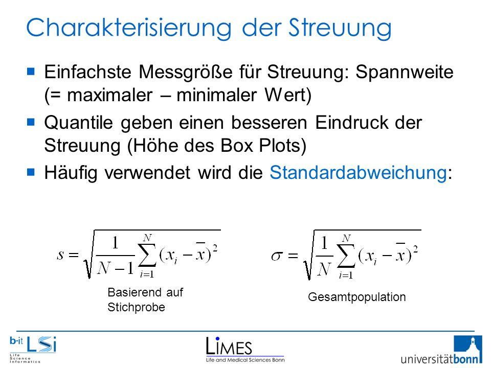 Charakterisierung der Streuung  Einfachste Messgröße für Streuung: Spannweite (= maximaler – minimaler Wert)  Quantile geben einen besseren Eindruck der Streuung (Höhe des Box Plots)  Häufig verwendet wird die Standardabweichung: Basierend auf Stichprobe Gesamtpopulation