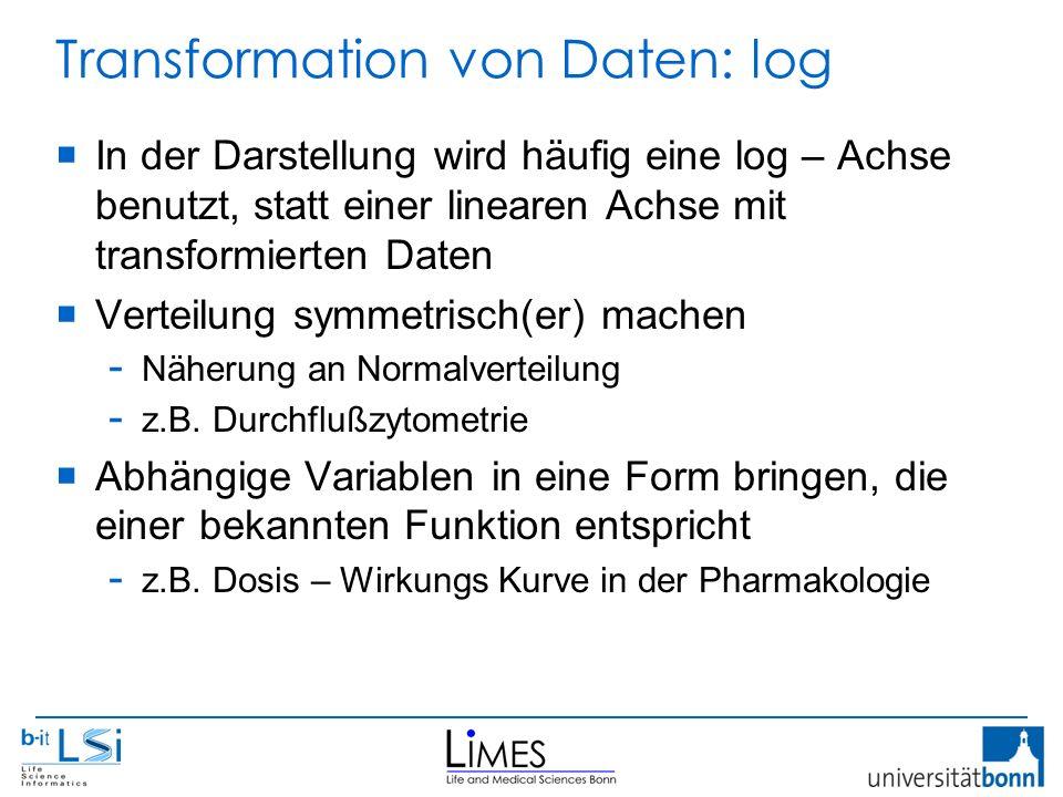 Transformation von Daten: log  In der Darstellung wird häufig eine log – Achse benutzt, statt einer linearen Achse mit transformierten Daten  Verteilung symmetrisch(er) machen - Näherung an Normalverteilung - z.B.