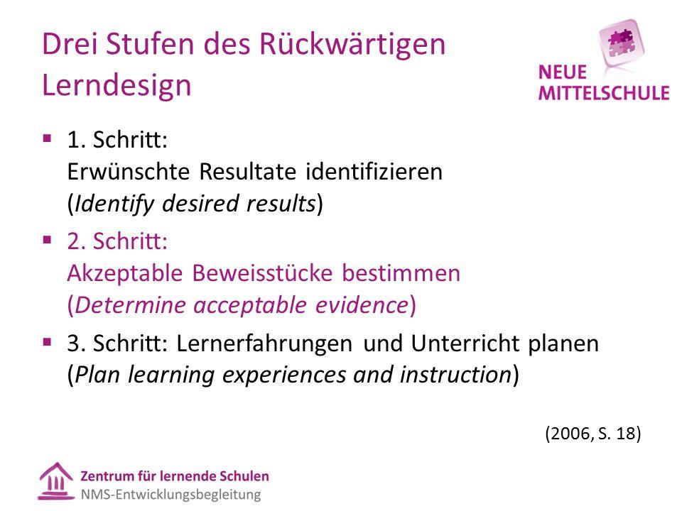 Drei Stufen des Rückwärtigen Lerndesign  1.