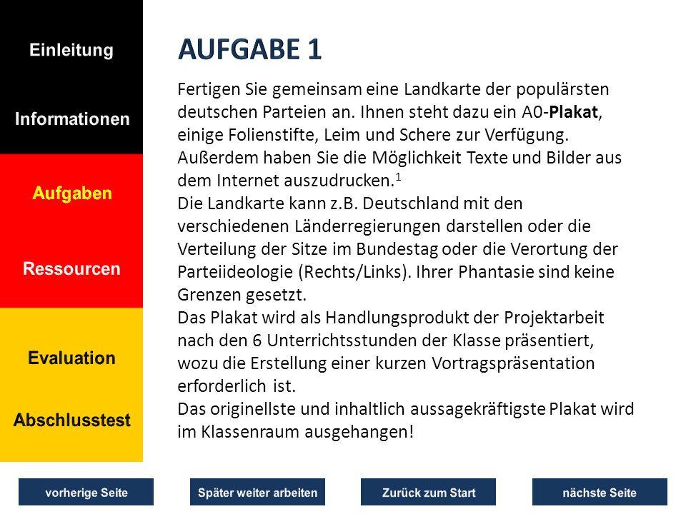 Fertigen Sie gemeinsam eine Landkarte der populärsten deutschen Parteien an.