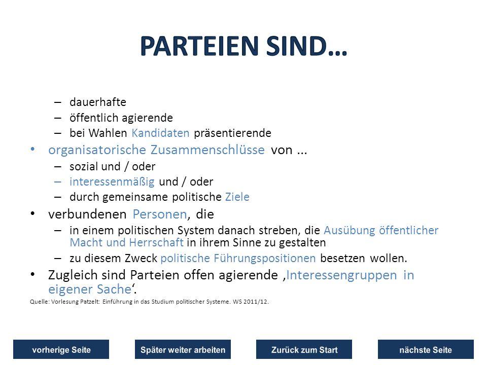 – dauerhafte – öffentlich agierende – bei Wahlen Kandidaten präsentierende organisatorische Zusammenschlüsse von...