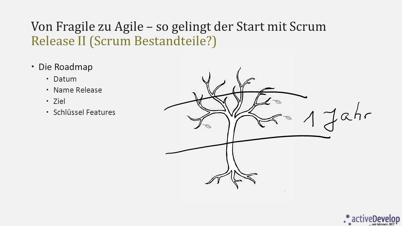 Von Fragile zu Agile – so gelingt der Start mit Scrum Release II (Scrum Bestandteile?)  Die Roadmap  Datum  Name Release  Ziel  Schlüssel Feature