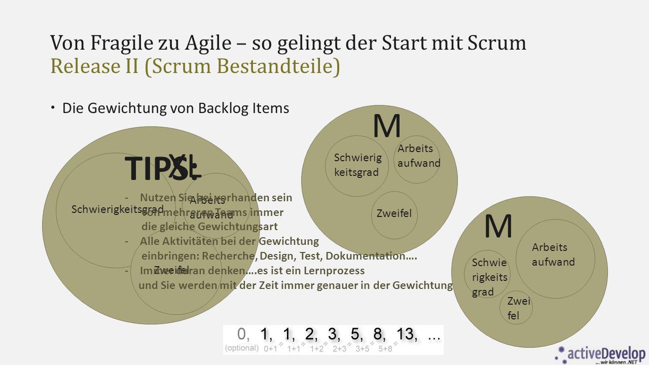 Von Fragile zu Agile – so gelingt der Start mit Scrum Release II (Scrum Bestandteile)  Die Gewichtung von Backlog Items Z Schwierigkeitsgrad Arbeits
