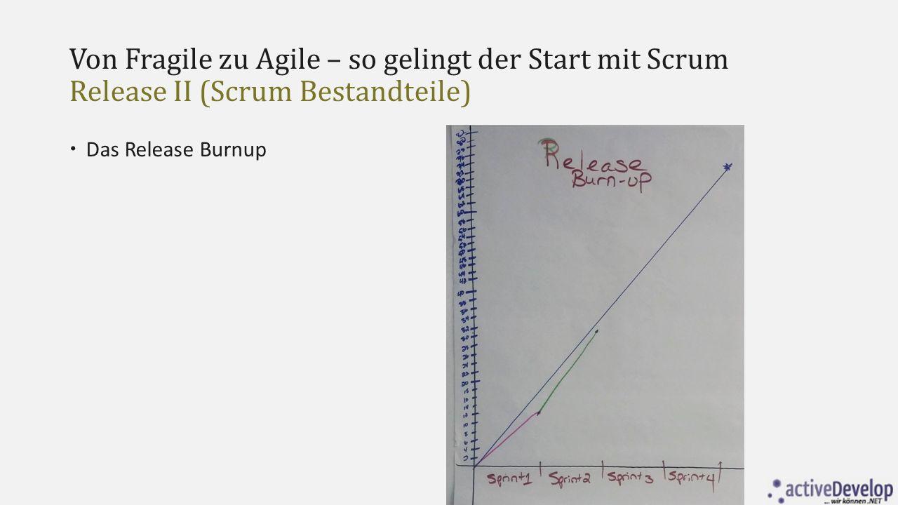 Von Fragile zu Agile – so gelingt der Start mit Scrum Release II (Scrum Bestandteile)  Das Release Burnup