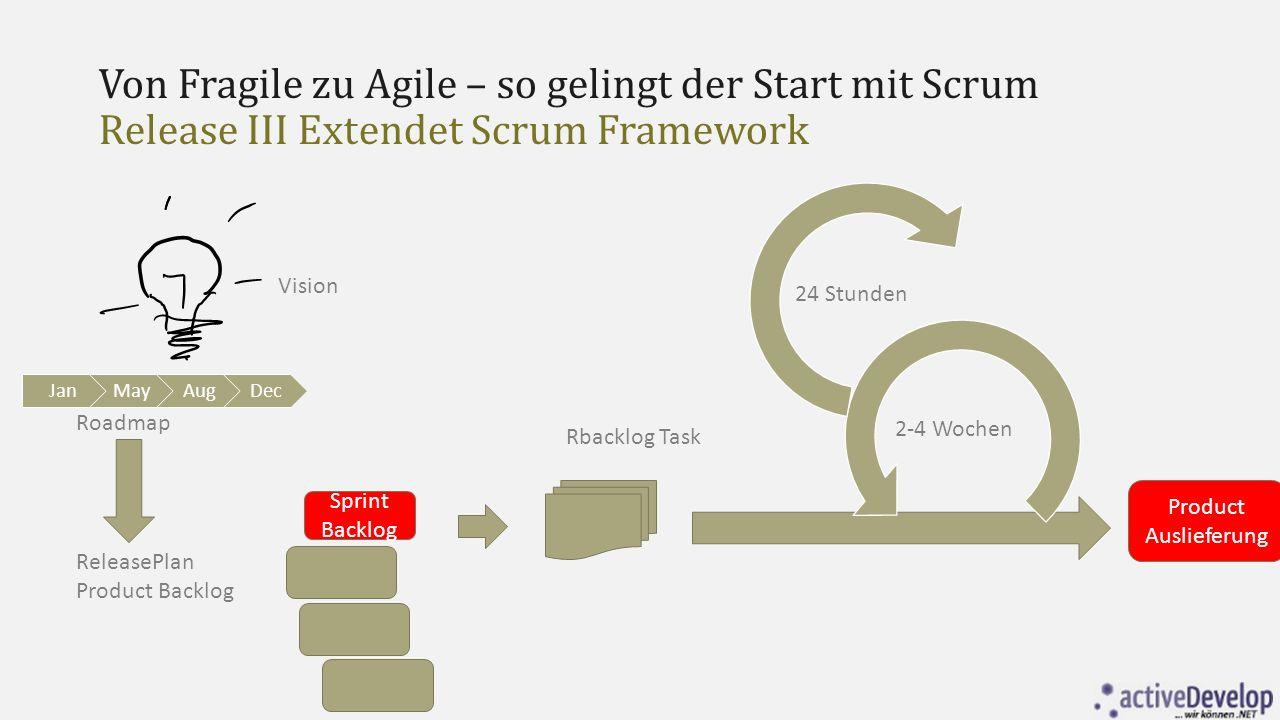 Von Fragile zu Agile – so gelingt der Start mit Scrum Release III Extendet Scrum Framework Sprint Backlog Product Auslieferung JanMayAugDec Vision Roa