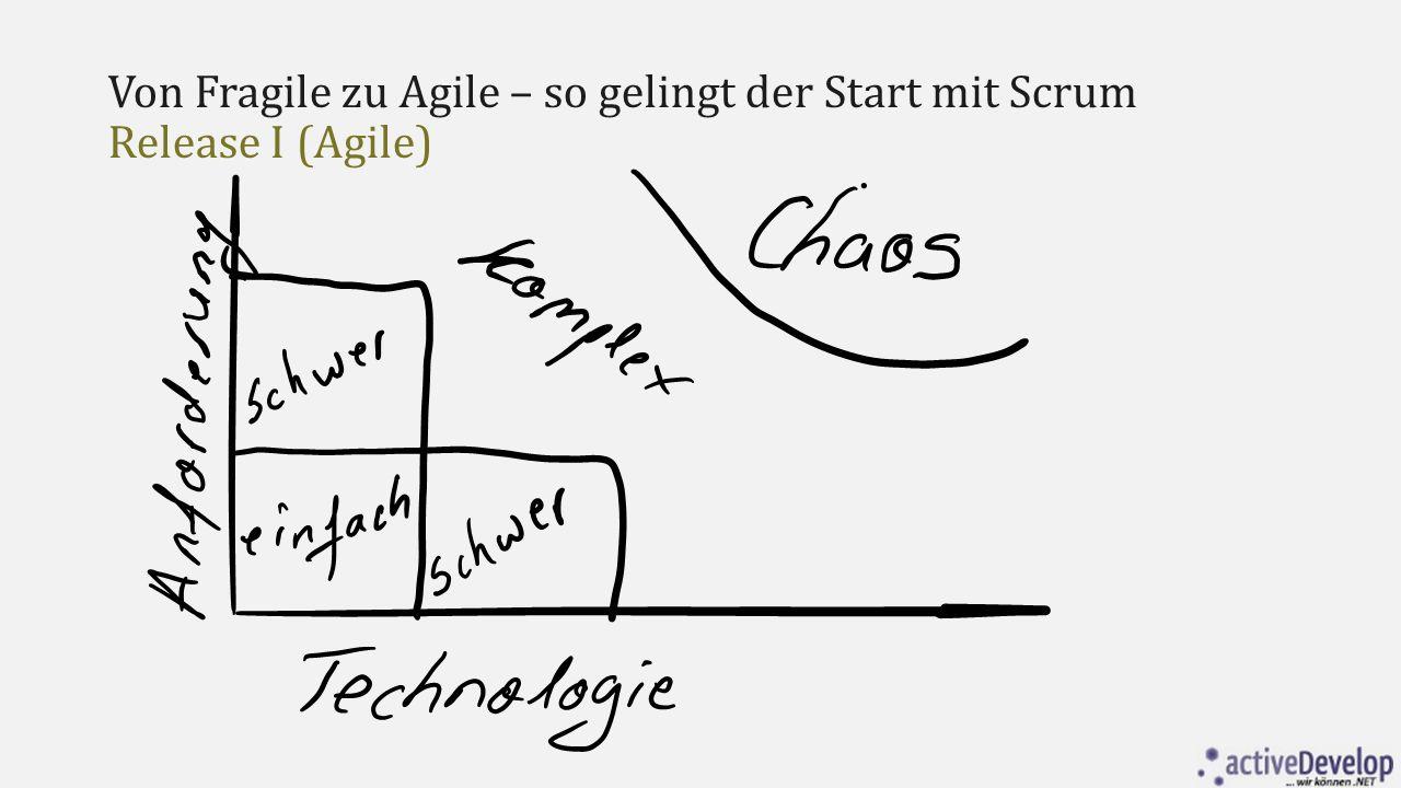 Von Fragile zu Agile – so gelingt der Start mit Scrum Release II (Scrum )  Scrum Definition  Transparenz Wichtige Gesichtspunkte müssen für die Projektteilnehmer sichtbar gemacht werden.