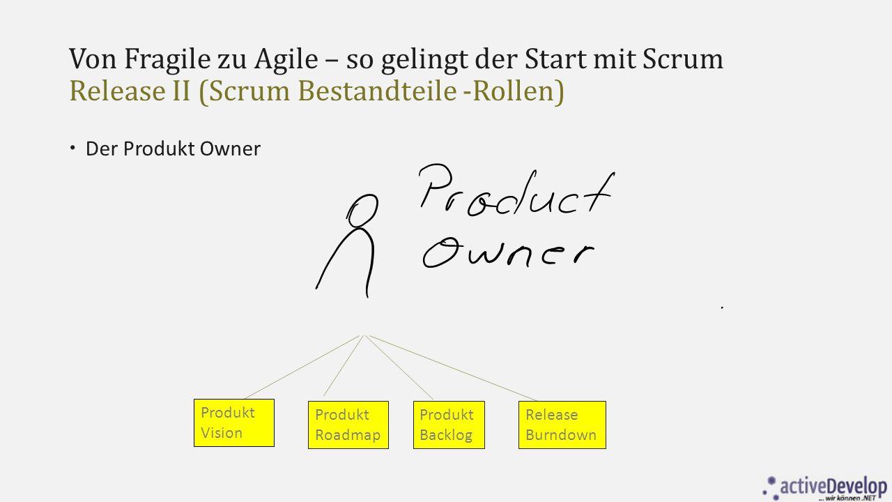 Von Fragile zu Agile – so gelingt der Start mit Scrum Release II (Scrum Bestandteile -Rollen)  Der Scrum Master Erklärt Agile Er führt die Änderungen in der Organisation durch Trainiert the Dev Team Beratet und coacht den PO
