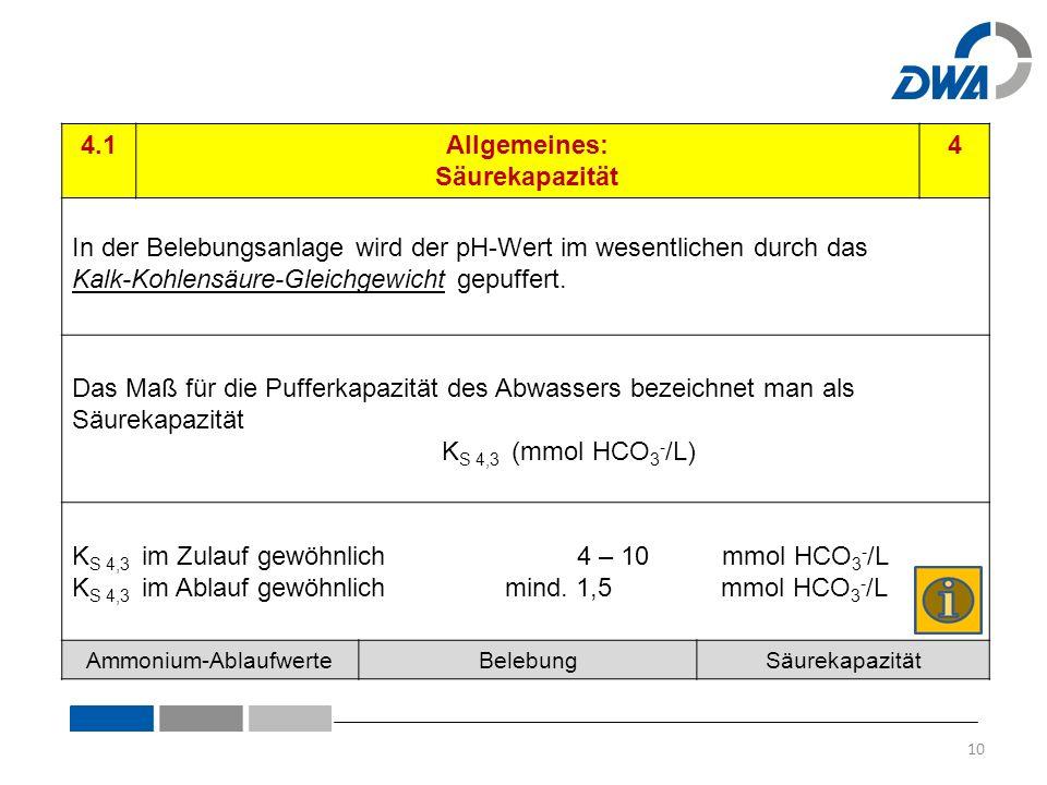 4.1Allgemeines: Säurekapazität 4 In der Belebungsanlage wird der pH-Wert im wesentlichen durch das Kalk-Kohlensäure-Gleichgewicht gepuffert. Das Maß f