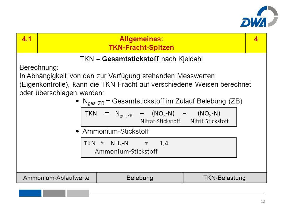 4.1Allgemeines: TKN-Fracht-Spitzen 4 TKN = Gesamtstickstoff nach Kjeldahl Berechnung: In Abhängigkeit von den zur Verfügung stehenden Messwerten (Eigenkontrolle), kann die TKN-Fracht auf verschiedene Weisen berechnet oder überschlagen werden:  N ges, ZB  Gesamtstickstoff im Zulauf Belebung (ZB)  Ammonium-Stickstoff Ammonium-Ablaufwerte BelebungTKN-Belastung TKN  N ges,ZB – (NO 3 -N)  (NO 2 -N) Nitrat-Stickstoff Nitrit-Stickstoff TKN  NH 4 -N ∗ 1,4 Ammonium-Stickstoff 12