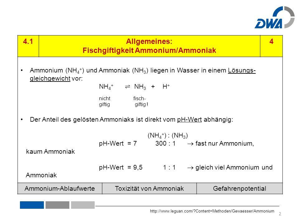 4.1Allgemeines: Fischgiftigkeit Ammonium/Ammoniak 4 Ammonium (NH 4 + ) und Ammoniak (NH 3 ) liegen in Wasser in einem Lösungs- gleichgewicht vor: NH 4 + ⇌ NH 3 + H + nicht fisch- giftig giftig .