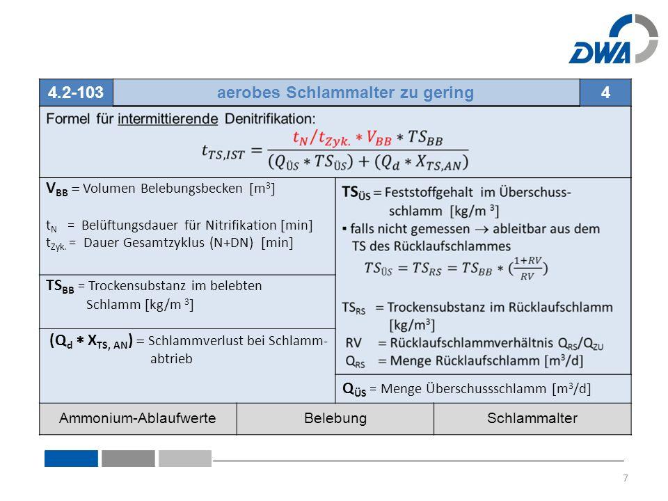 4.2-103aerobes Schlammalter zu gering4 V BB  Volumen Belebungsbecken  m 3  t N = Belüftungsdauer für Nitrifikation  min  t Zyk. = Dauer Gesamtzyk