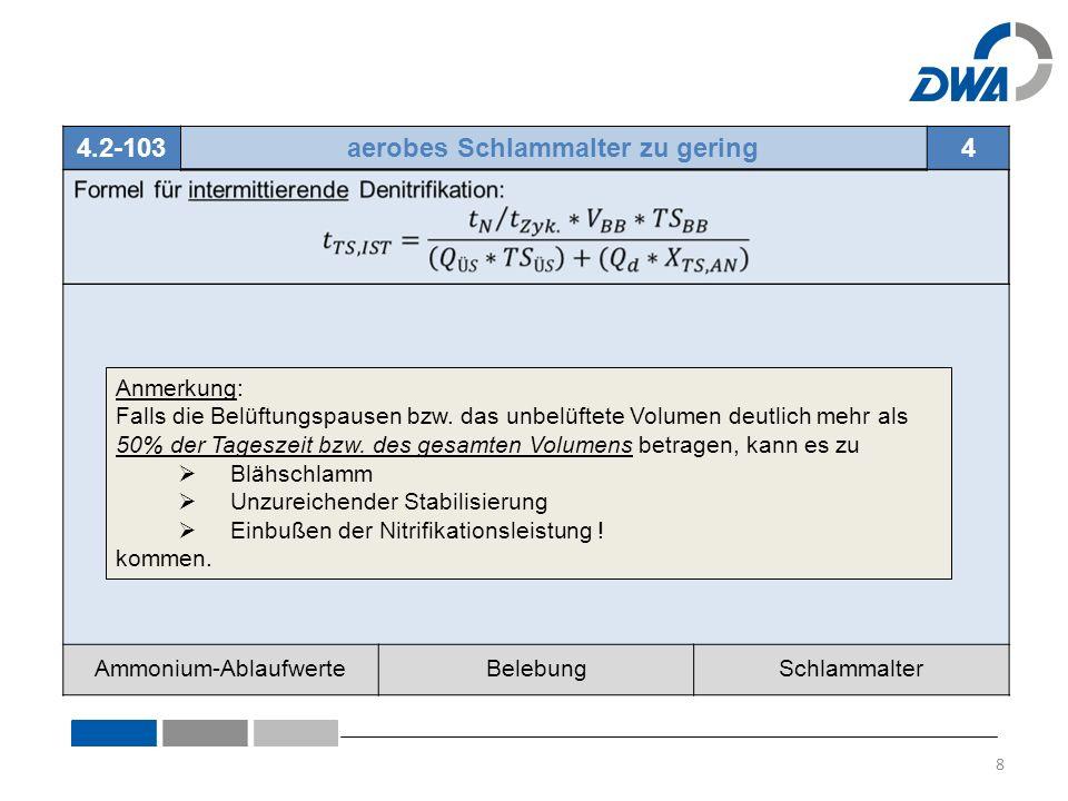 4.2-103aerobes Schlammalter zu gering4 Ammonium-AblaufwerteBelebungSchlammalter Anmerkung: Falls die Belüftungspausen bzw. das unbelüftete Volumen deu