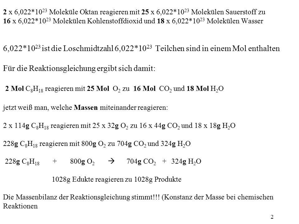 2 2 x 6,022*10 23 Moleküle Oktan reagieren mit 25 x 6,022*10 23 Molekülen Sauerstoff zu 16 x 6,022*10 23 Molekülen Kohlenstoffdioxid und 18 x 6,022*10 23 Molekülen Wasser 6,022*10 23 ist die Loschmidtzahl 6,022*10 23 Teilchen sind in einem Mol enthalten Für die Reaktionsgleichung ergibt sich damit: 2 Mol C 8 H 18 reagieren mit 25 Mol O 2 zu 16 Mol CO 2 und 18 Mol H 2 O jetzt weiß man, welche Massen miteinander reagieren: 2 x 114g C 8 H 18 reagieren mit 25 x 32g O 2 zu 16 x 44g CO 2 und 18 x 18g H 2 O 228g C 8 H 18 reagieren mit 800g O 2 zu 704g CO 2 und 324g H 2 O 228g C 8 H 18 + 800g O 2  704g CO 2 + 324g H 2 O 1028g Edukte reagieren zu 1028g Produkte Die Massenbilanz der Reaktionsgleichung stimmt!!.
