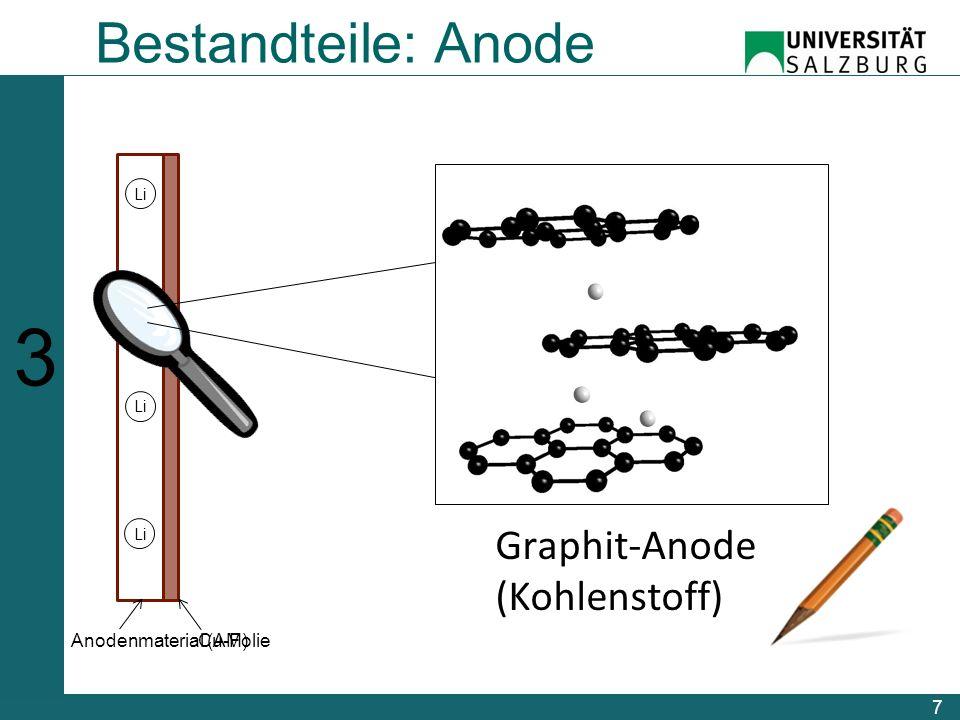 Bestandteile: Anode 7 123456123456 Cu-FolieAnodenmaterial (AM) Graphit-Anode (Kohlenstoff) Li