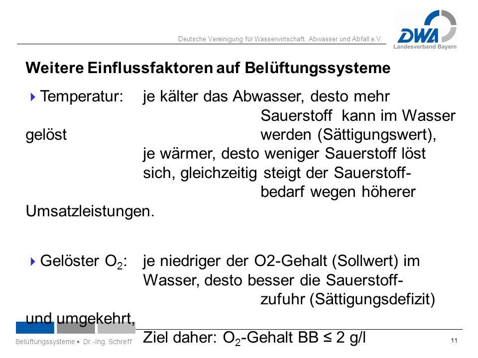 Deutsche Vereinigung für Wasserwirtschaft, Abwasser und Abfall e.V. 11 Weitere Einflussfaktoren auf Belüftungssysteme  Temperatur:je kälter das Abwas