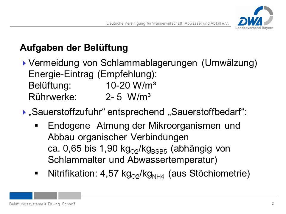 Deutsche Vereinigung für Wasserwirtschaft, Abwasser und Abfall e.V. Aufgaben der Belüftung  Vermeidung von Schlammablagerungen (Umwälzung) Energie-Ei