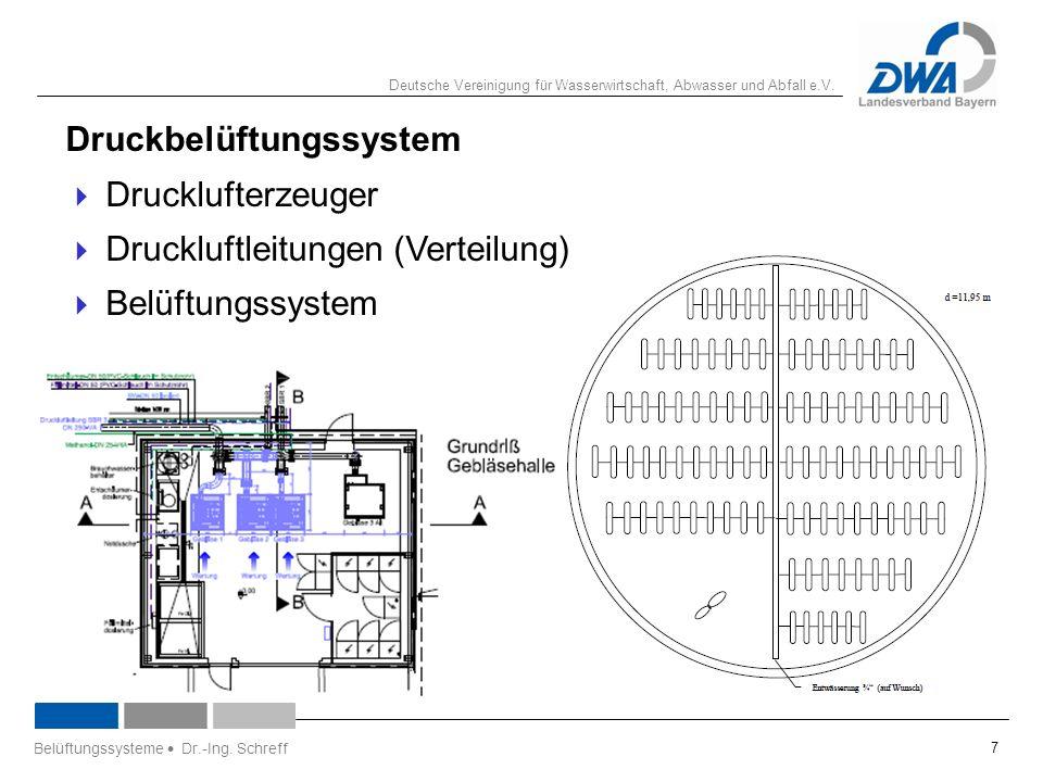 Deutsche Vereinigung für Wasserwirtschaft, Abwasser und Abfall e.V. Druckbelüftungssystem  Drucklufterzeuger  Druckluftleitungen (Verteilung)  Belü